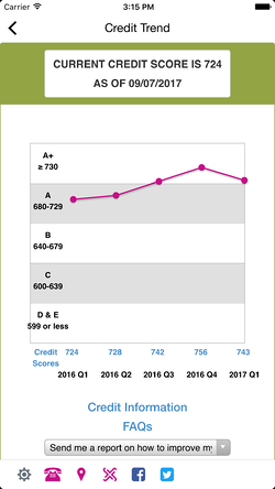 credit trend.png